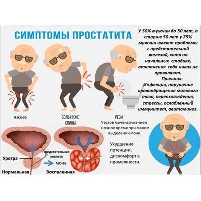 Простатиты у мужчин возраст простатит больничный лист